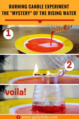 You start with a lighted candle on a plate of water. Cover it with glass and this is what happens.